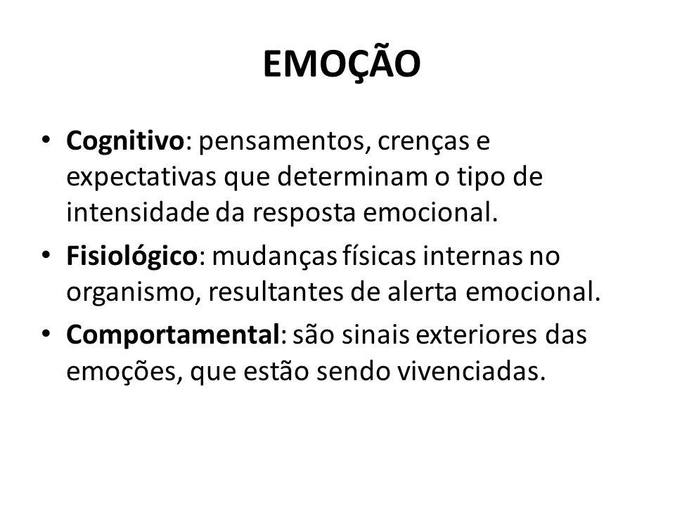 EMOÇÃO Cognitivo: pensamentos, crenças e expectativas que determinam o tipo de intensidade da resposta emocional.