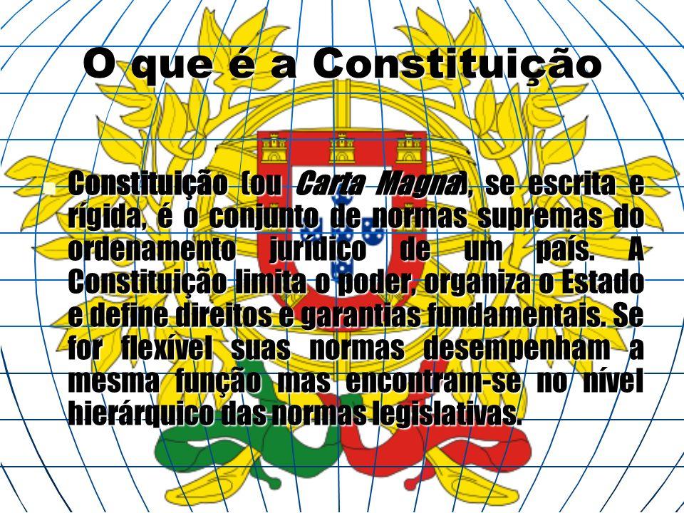 O que é a Constituição