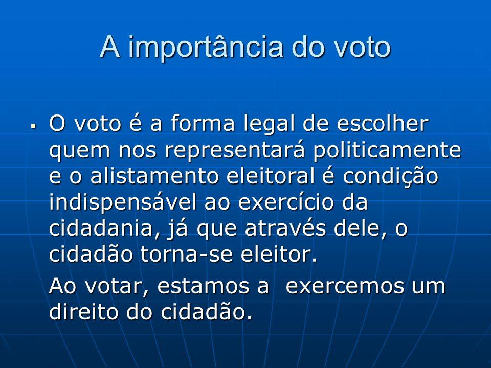 A importância do voto