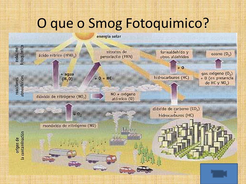 O que o Smog Fotoquimico
