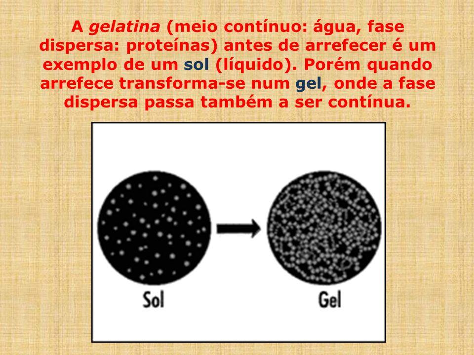 A gelatina (meio contínuo: água, fase dispersa: proteínas) antes de arrefecer é um exemplo de um sol (líquido).