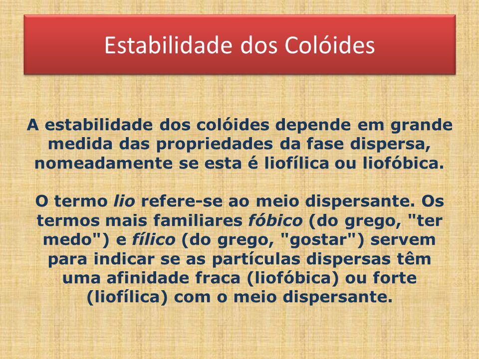 Estabilidade dos Colóides