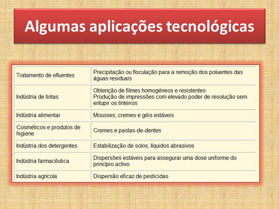 Algumas aplicações tecnológicas
