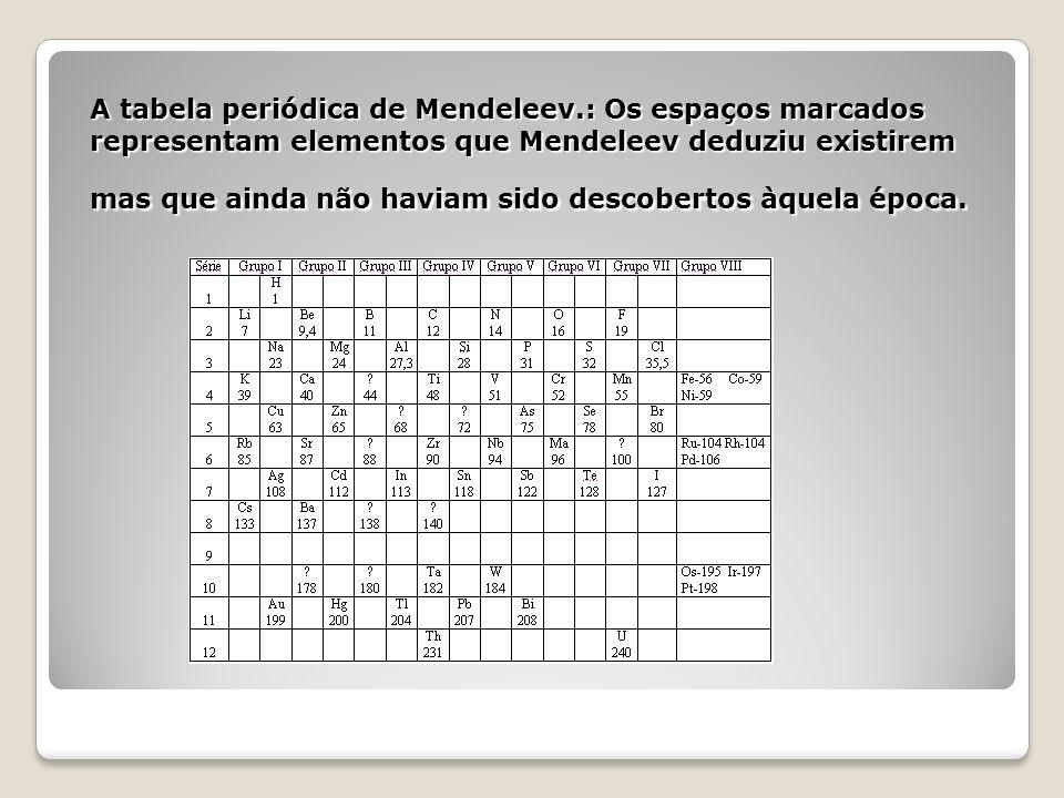 A tabela periódica de Mendeleev