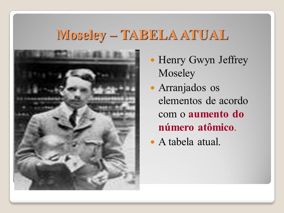 Moseley – TABELA ATUAL Henry Gwyn Jeffrey Moseley