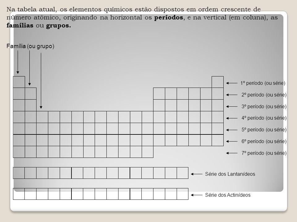 Na tabela atual, os elementos químicos estão dispostos em ordem crescente de número atômico, originando na horizontal os períodos, e na vertical (em coluna), as famílias ou grupos.