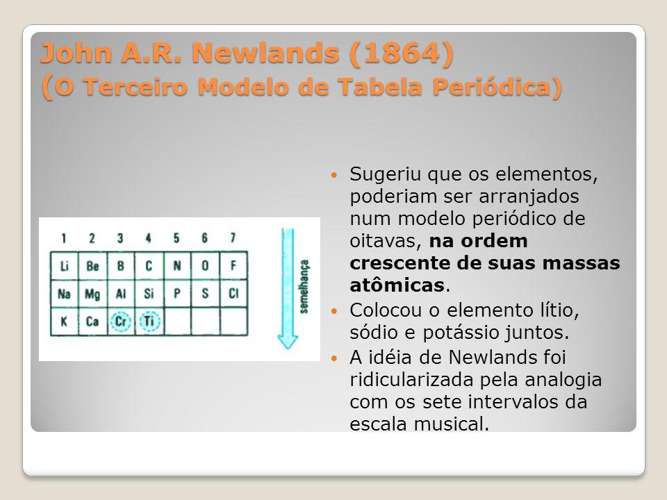 John A.R. Newlands (1864) (O Terceiro Modelo de Tabela Periódica)