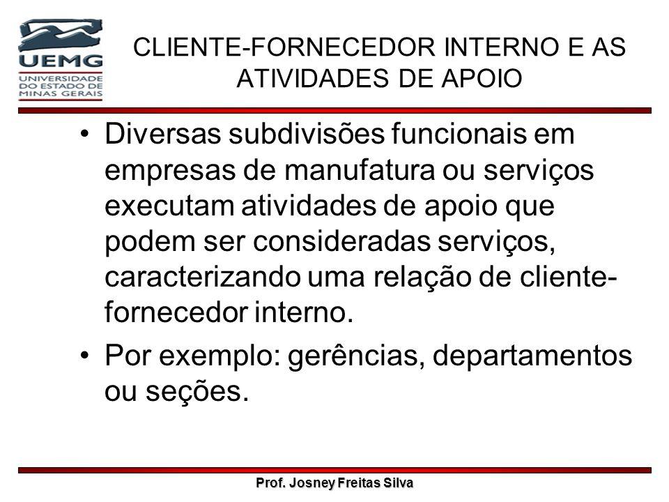 CLIENTE-FORNECEDOR INTERNO E AS ATIVIDADES DE APOIO