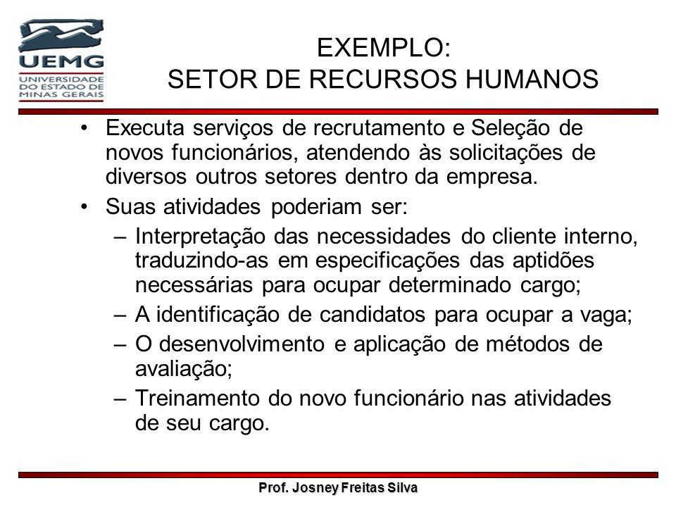 EXEMPLO: SETOR DE RECURSOS HUMANOS