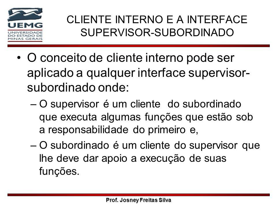 CLIENTE INTERNO E A INTERFACE SUPERVISOR-SUBORDINADO