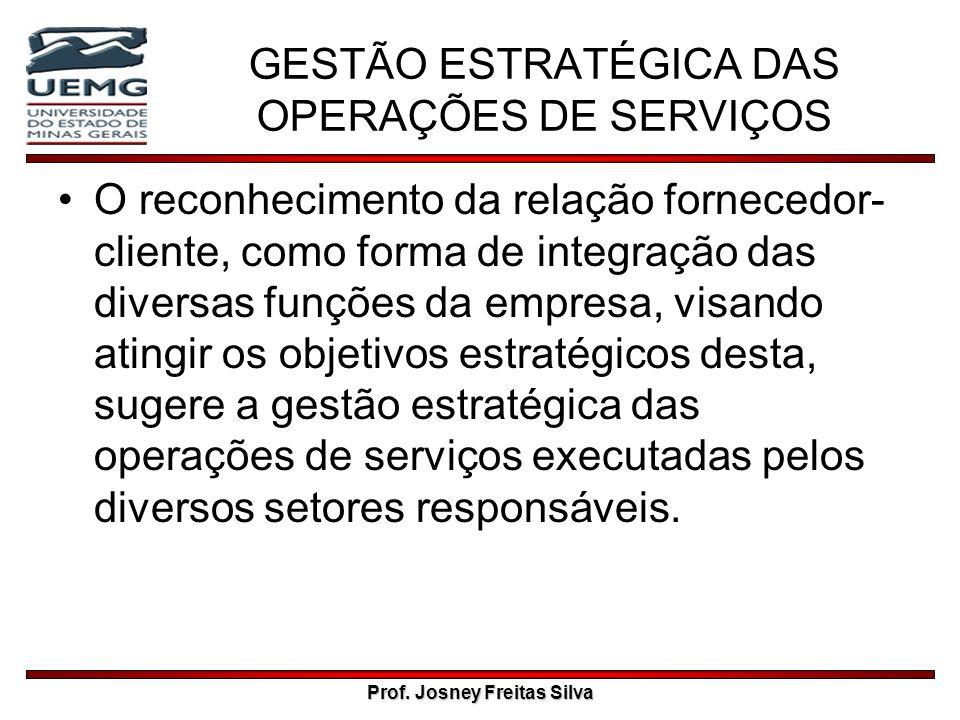 GESTÃO ESTRATÉGICA DAS OPERAÇÕES DE SERVIÇOS