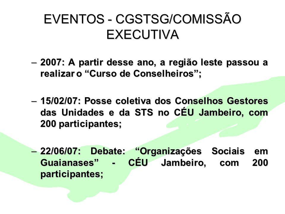 EVENTOS - CGSTSG/COMISSÃO EXECUTIVA
