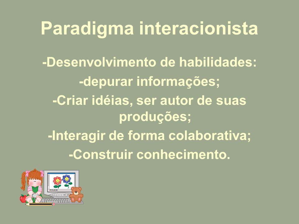 Paradigma interacionista