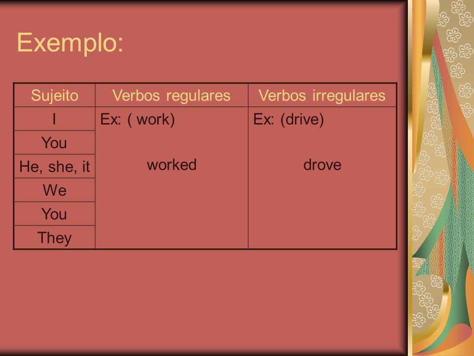 Exemplo: Sujeito Verbos regulares Verbos irregulares I Ex: ( work)