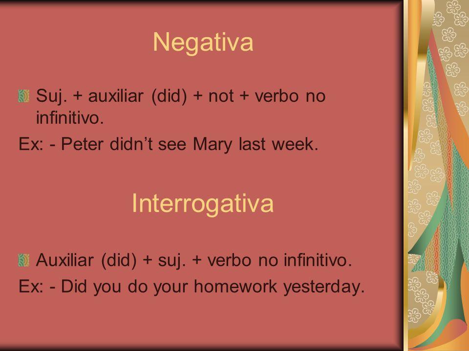 Negativa Interrogativa