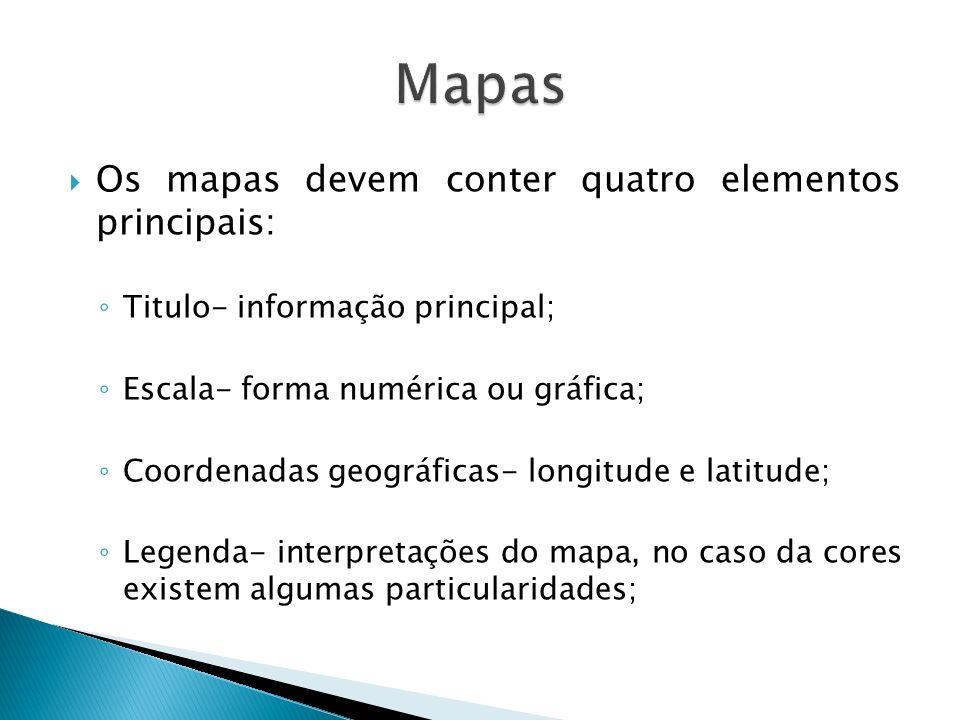 Mapas Os mapas devem conter quatro elementos principais: