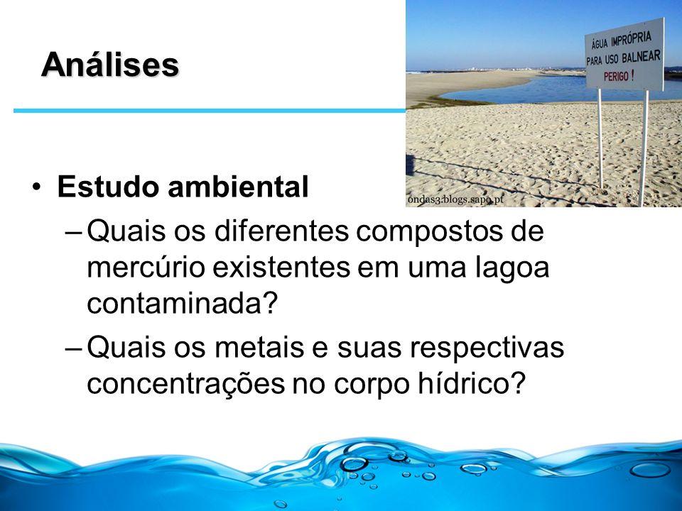 Análises Estudo ambiental