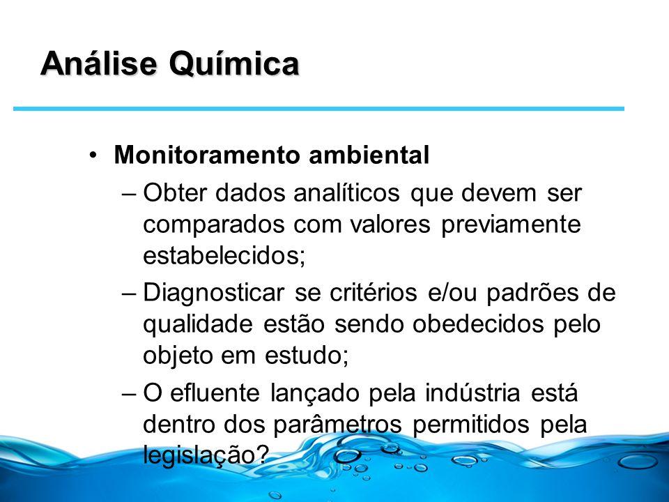 Análise Química Monitoramento ambiental