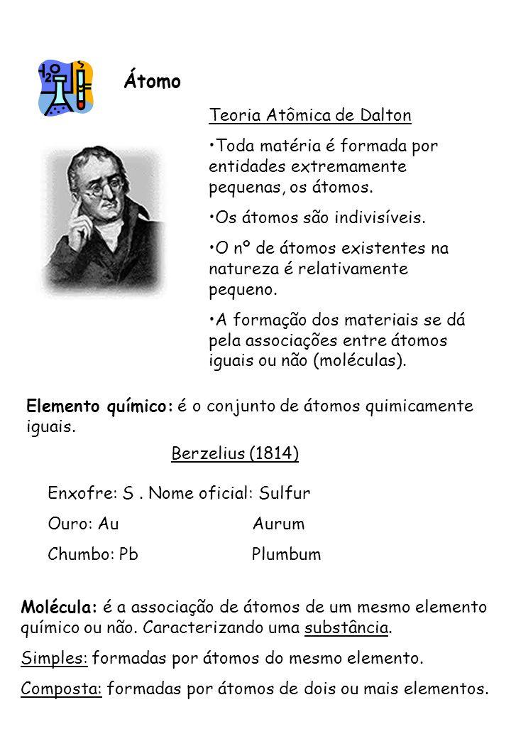 Átomo Teoria Atômica de Dalton