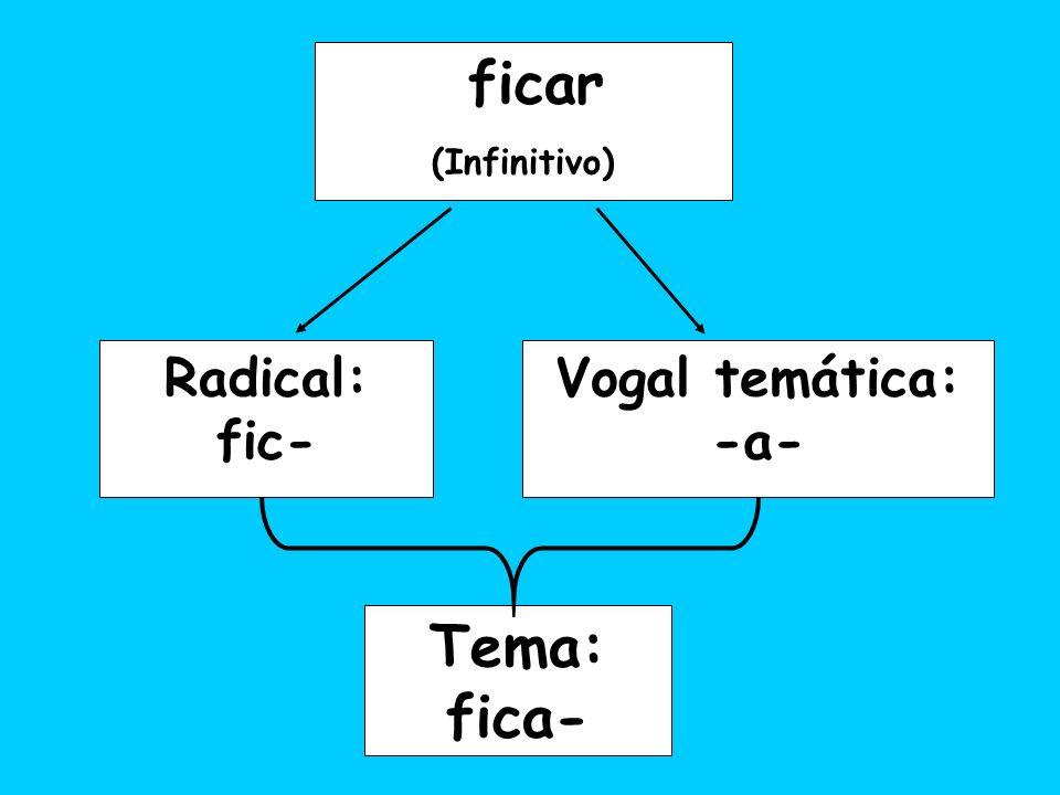 ficar (Infinitivo) Radical: fic- Vogal temática: -a- Tema: fica-