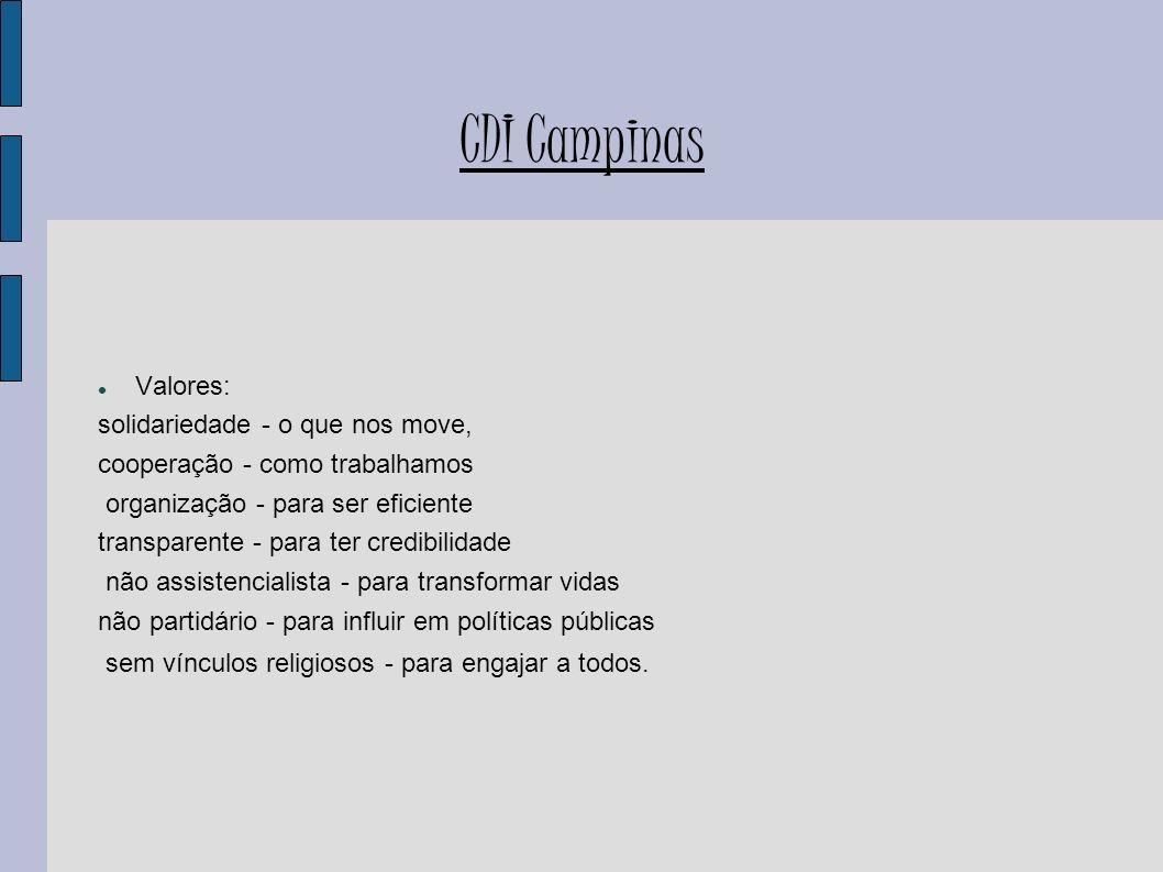 CDI Campinas Valores: solidariedade - o que nos move,