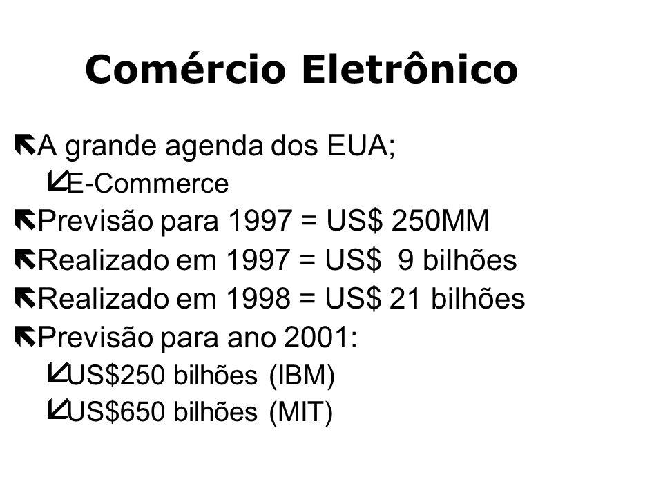 Comércio Eletrônico A grande agenda dos EUA;
