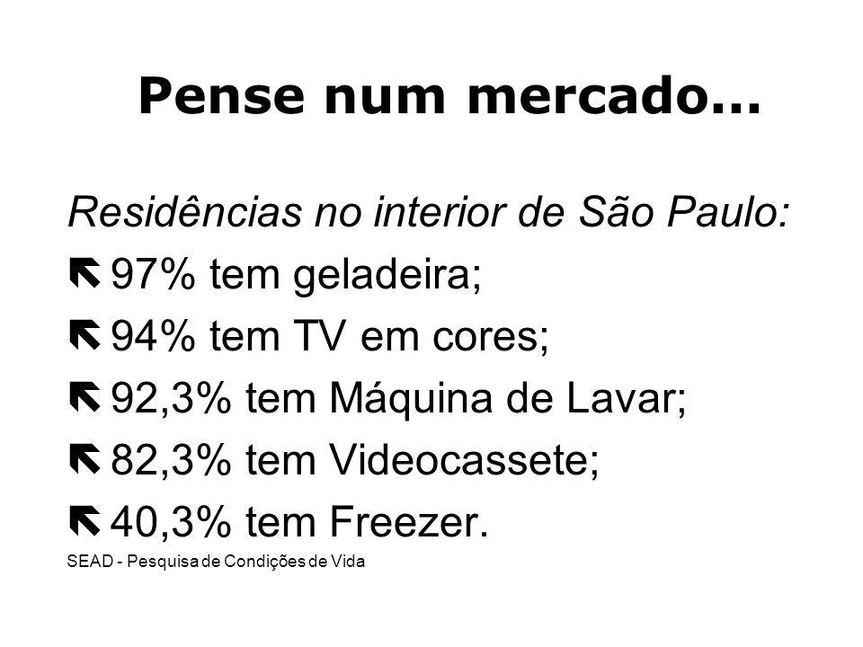 Pense num mercado... Residências no interior de São Paulo: