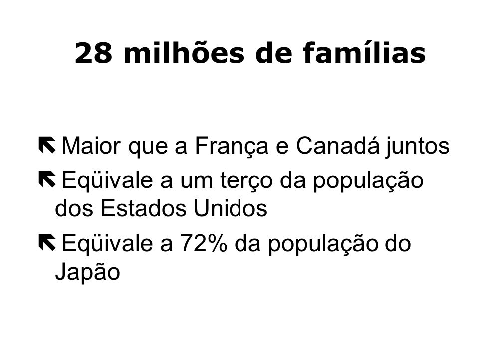 28 milhões de famílias Maior que a França e Canadá juntos