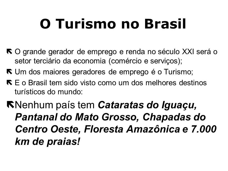 O Turismo no Brasil O grande gerador de emprego e renda no século XXI será o setor terciário da economia (comércio e serviços);