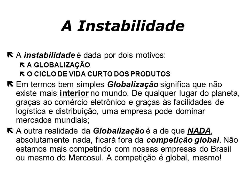 A Instabilidade A instabilidade é dada por dois motivos: