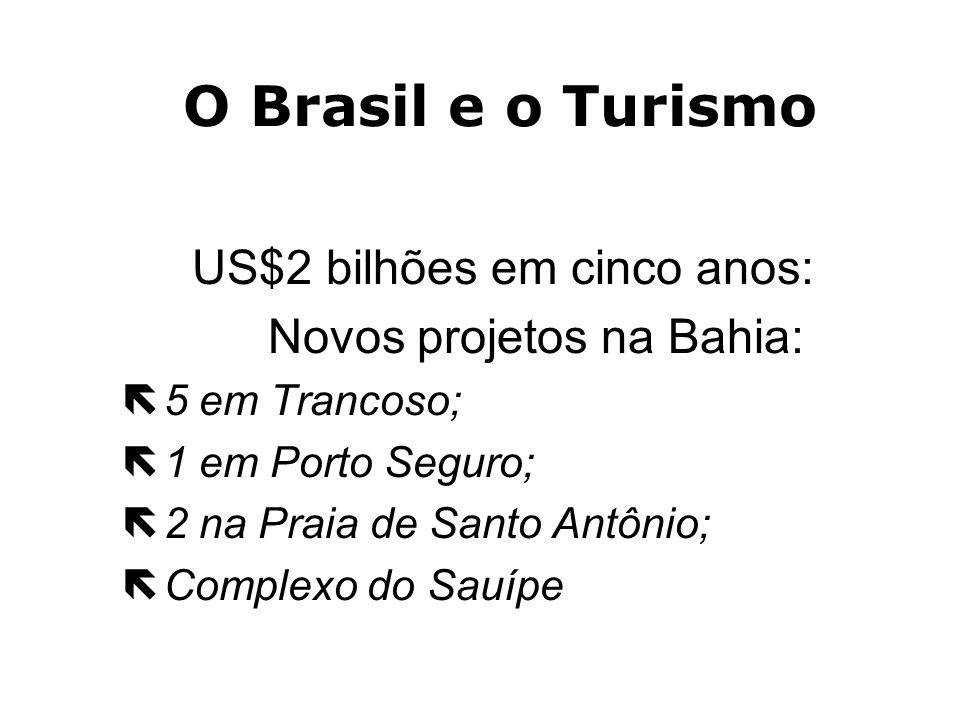O Brasil e o Turismo US$2 bilhões em cinco anos: