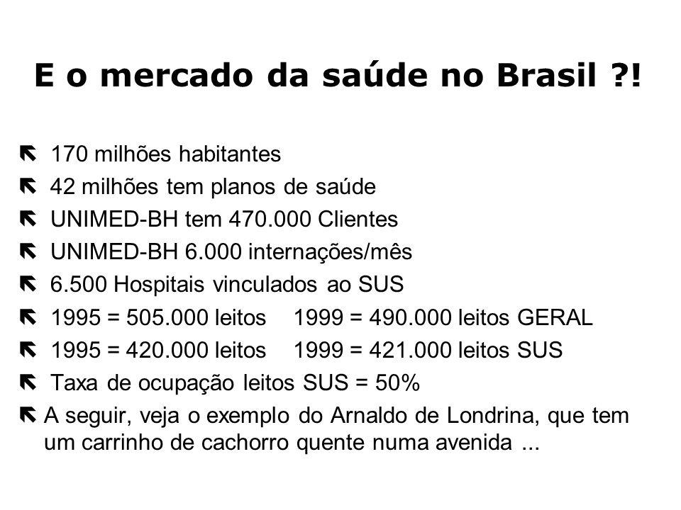 E o mercado da saúde no Brasil !