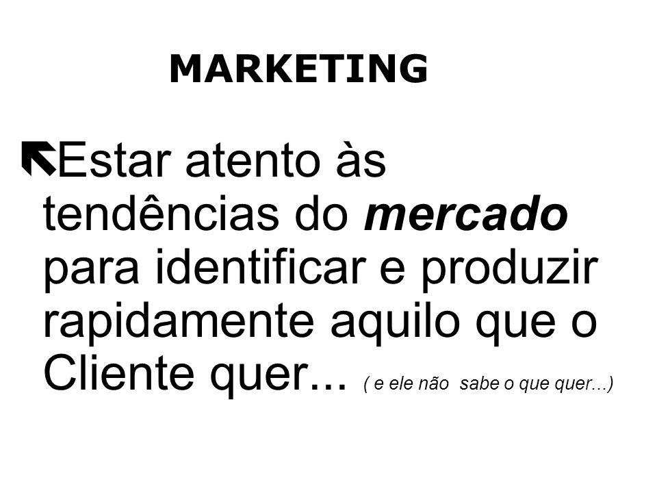 MARKETING Estar atento às tendências do mercado para identificar e produzir rapidamente aquilo que o Cliente quer...