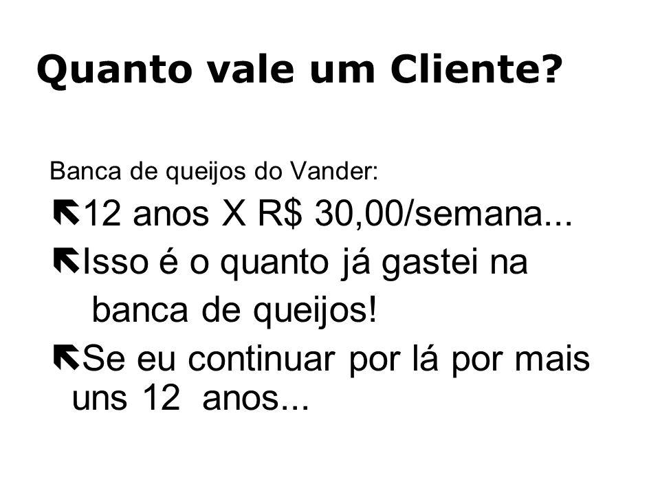 Quanto vale um Cliente 12 anos X R$ 30,00/semana...
