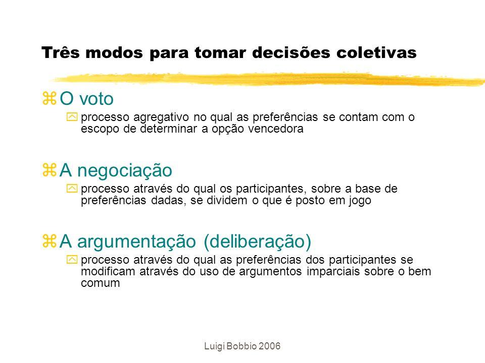 A argumentação (deliberação)