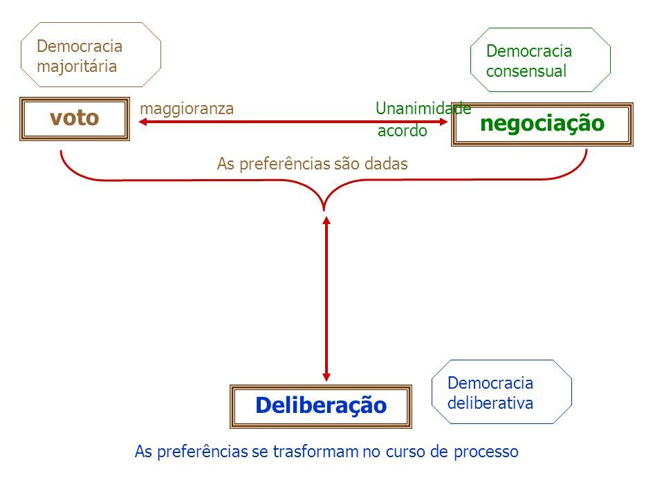 voto negociação Deliberação