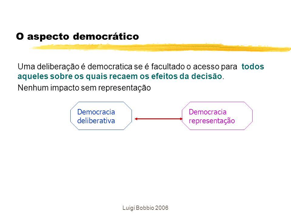 O aspecto democrático Uma deliberação é democratica se é facultado o acesso para todos aqueles sobre os quais recaem os efeitos da decisão.
