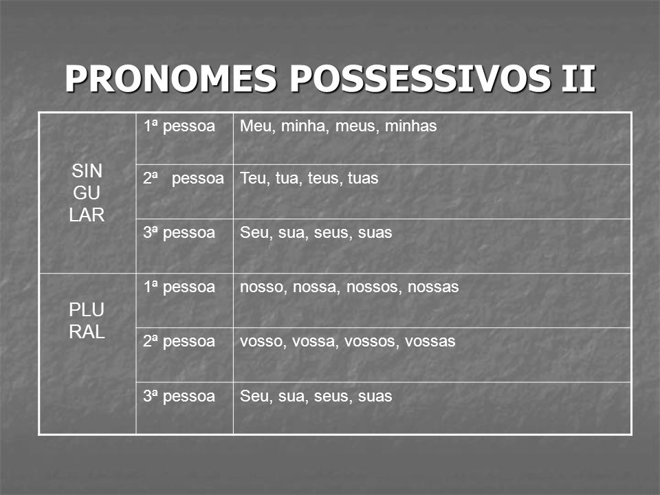 PRONOMES POSSESSIVOS II