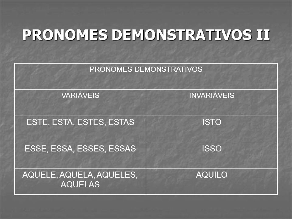 PRONOMES DEMONSTRATIVOS II