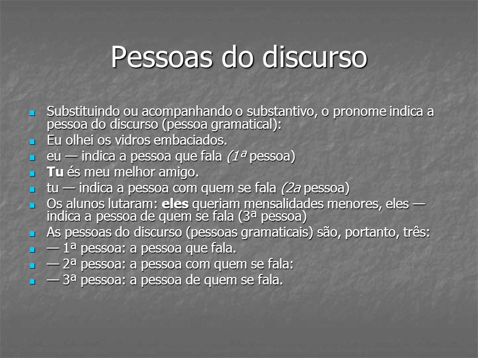 Pessoas do discursoSubstituindo ou acompanhando o substantivo, o pronome indica a pessoa do discurso (pessoa gramatical):