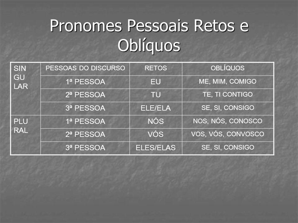 Pronomes Pessoais Retos e Oblíquos