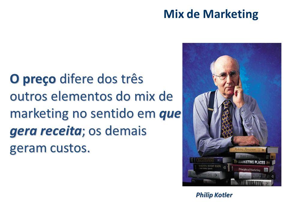 Mix de MarketingPhilip Kotler.
