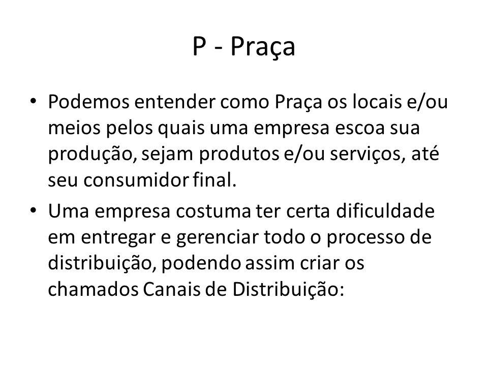 P - Praça