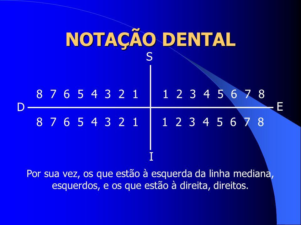 NOTAÇÃO DENTAL S. 8 7 6 5 4 3 2 1. 1 2 3 4 5 6 7 8. D. E. 8 7 6 5 4 3 2 1.