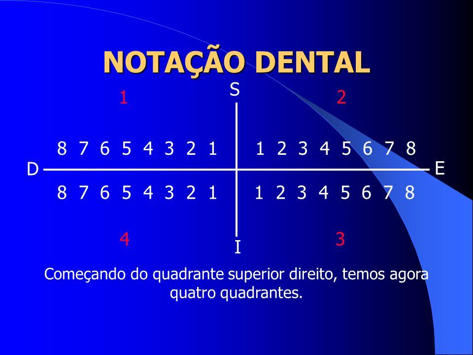 NOTAÇÃO DENTAL S. 1. 2. 8 7 6 5 4 3 2 1. 1 2 3 4 5 6 7 8. D. E. 8 7 6 5 4 3 2 1.