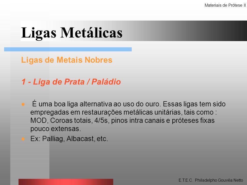 Ligas Metálicas Ligas de Metais Nobres 1 - Liga de Prata / Paládio