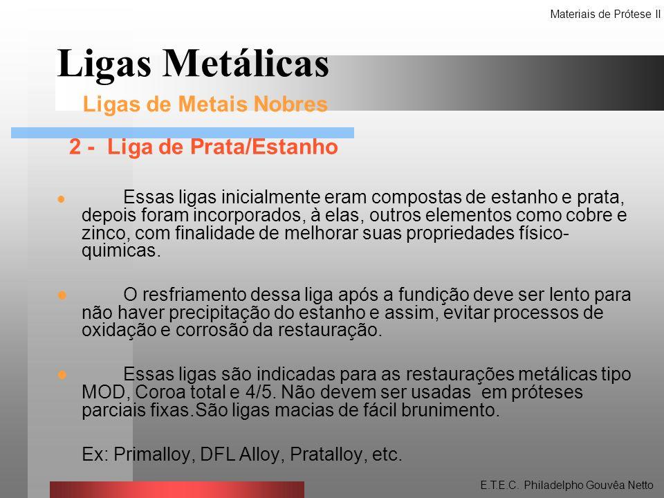 Ligas Metálicas Ligas de Metais Nobres 2 - Liga de Prata/Estanho
