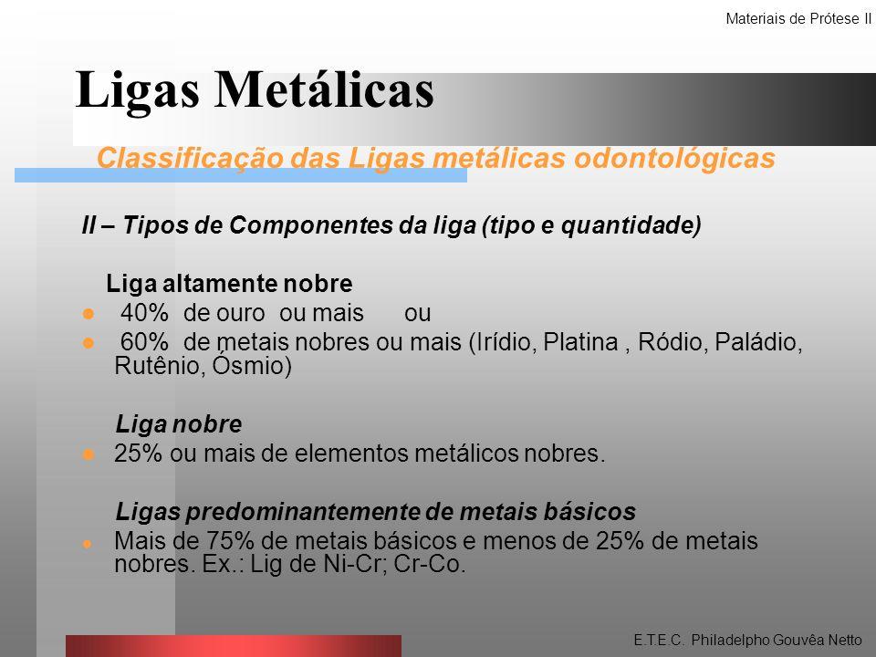 Ligas Metálicas Classificação das Ligas metálicas odontológicas