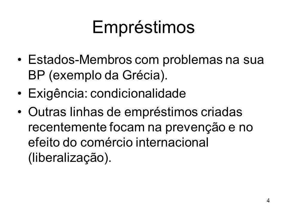 Empréstimos Estados-Membros com problemas na sua BP (exemplo da Grécia). Exigência: condicionalidade.