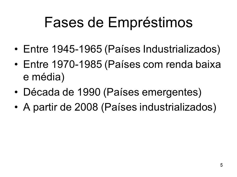 Fases de Empréstimos Entre 1945-1965 (Países Industrializados)